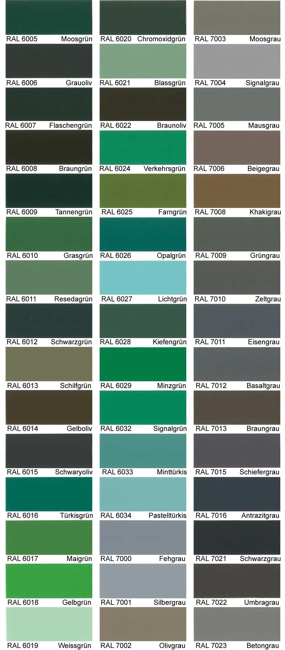 kolory frontów lakierowanych