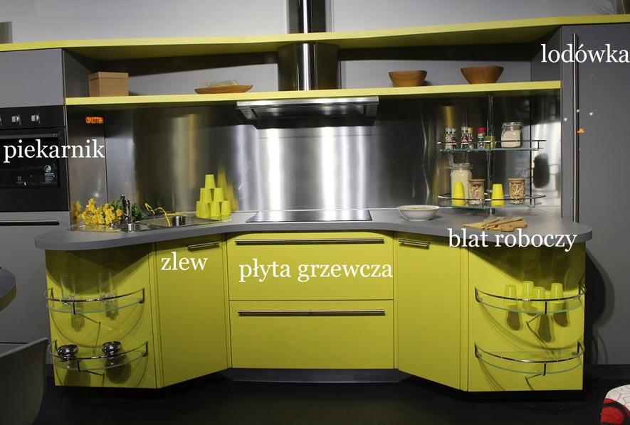 Kuchnia na jednej ścianie, czyli pomysł na małą kuchnię